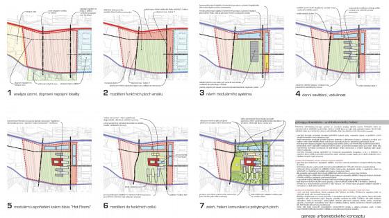 Krajská nemocnice Zlín - geneze urbanistické koncepce